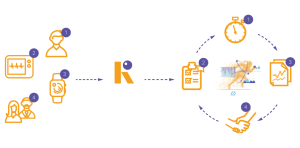 Morph-Reactor-10