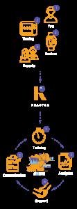 Morph-Reactor-MOBILE-1